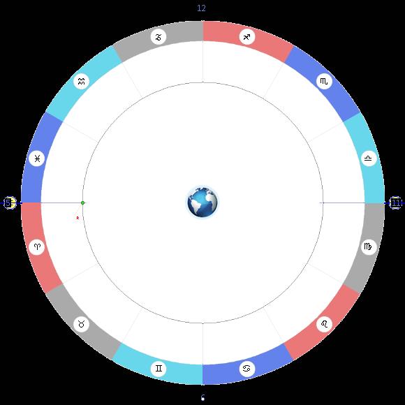 Расчет селены в гороскопе онлайн